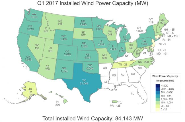 Picture Source Https Www Americangeosciences Org Critical Issues Maps Map Wind Power Capacity Each Us State